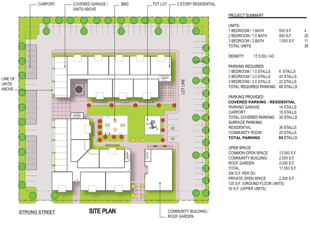 Site Plan for Strong Street Apartments